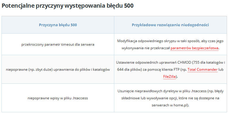 error500.png.2beb1d41a9ea35971b06c40fa0b