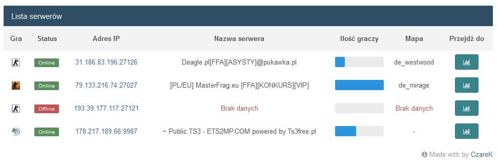 lista_serwerow_ips4.png